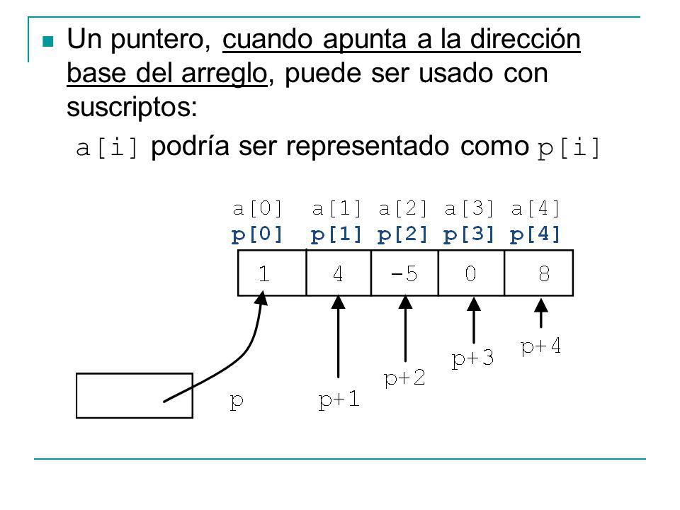a[i] podría ser representado como p[i]